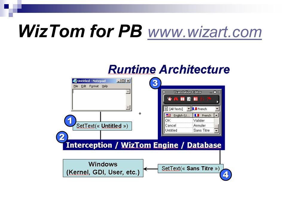 WizTom for PB www.wizart.com