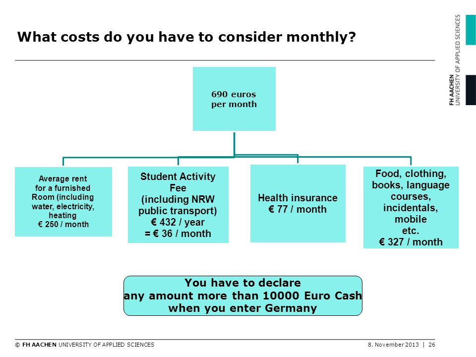 What costs do you have to consider monthly