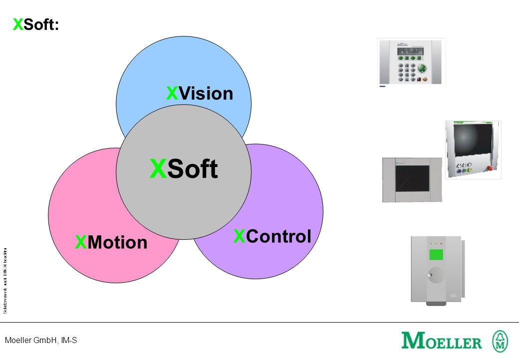 XSoft XVision XControl XMotion XSoft: XSystem