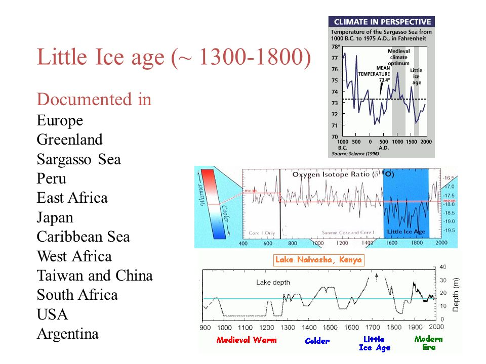 Little Ice age (~ 1300-1800) Documented in Europe Greenland
