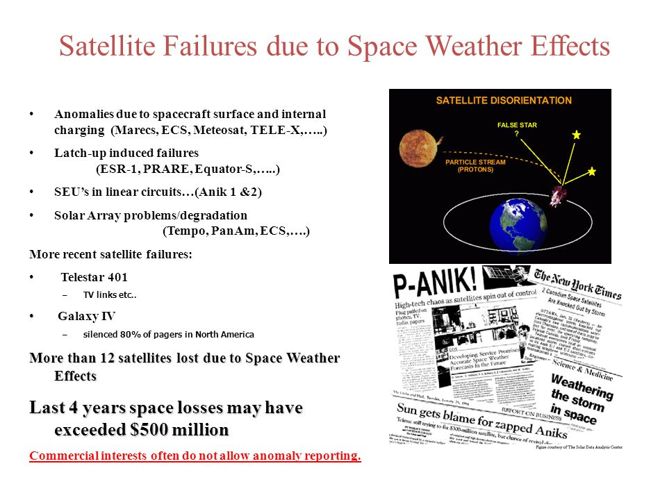 Satellite Failures due to Space Weather Effects
