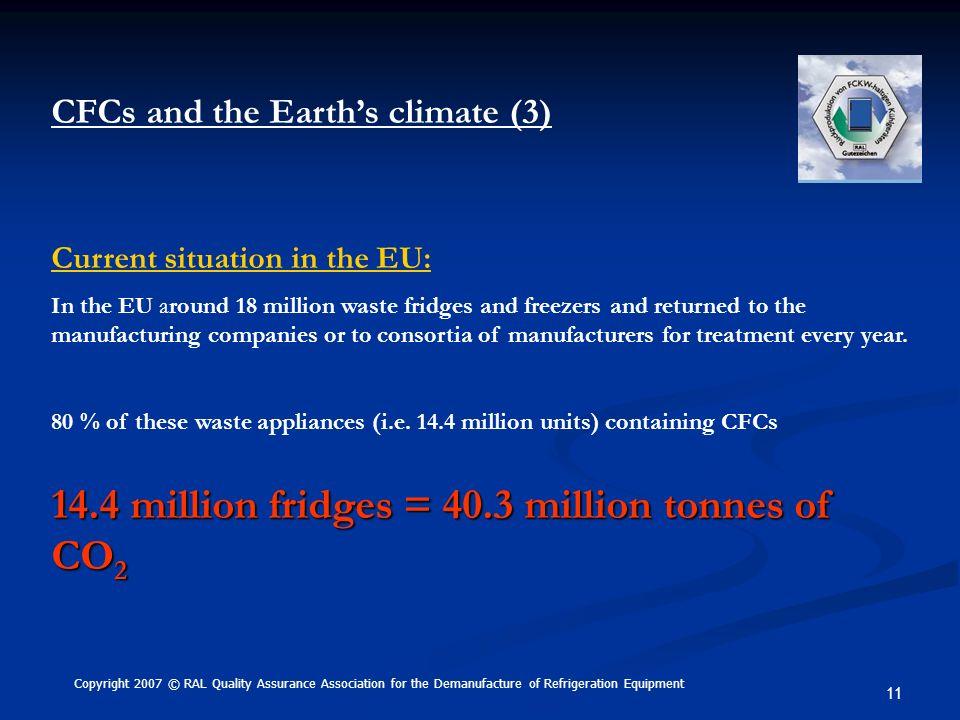 14.4 million fridges = 40.3 million tonnes of CO2
