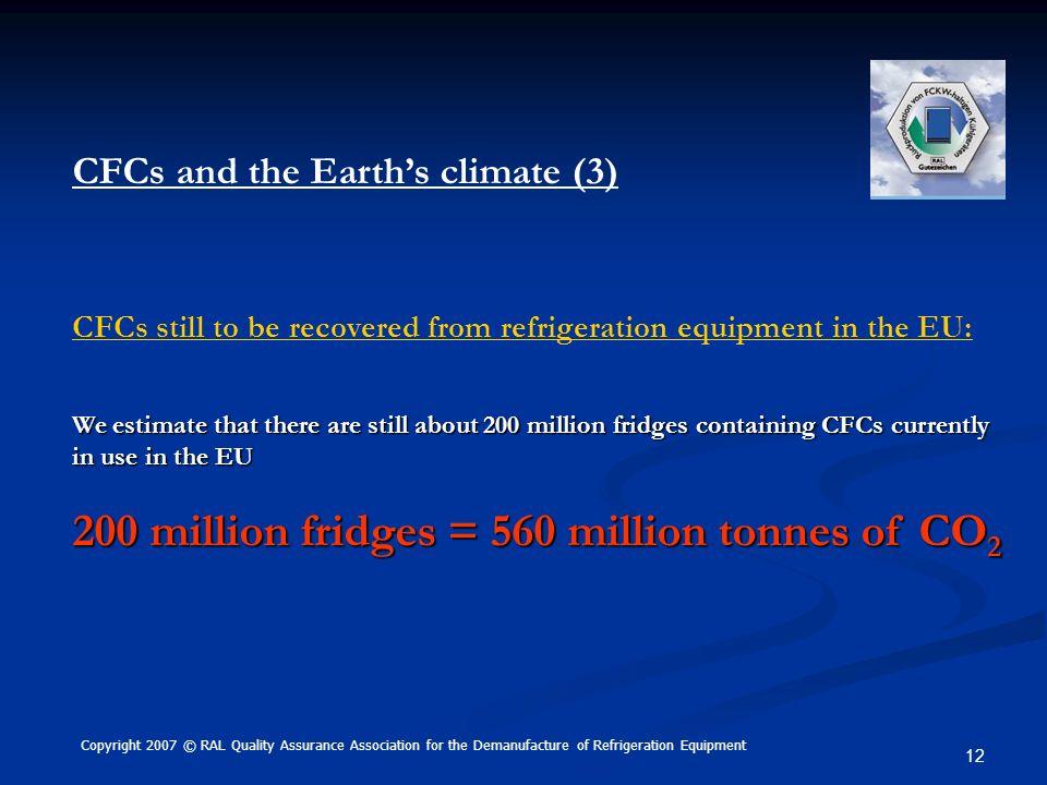 200 million fridges = 560 million tonnes of CO2