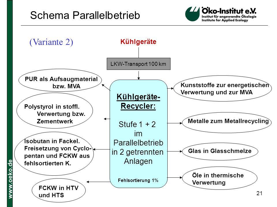 Schema Parallelbetrieb
