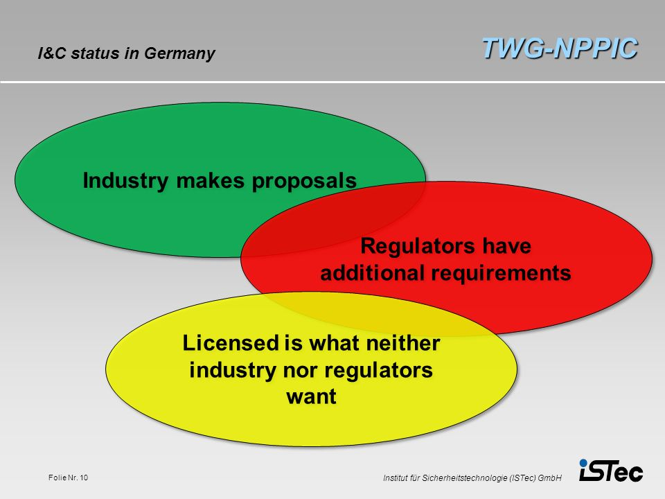 TWG-NPPIC Industry makes proposals