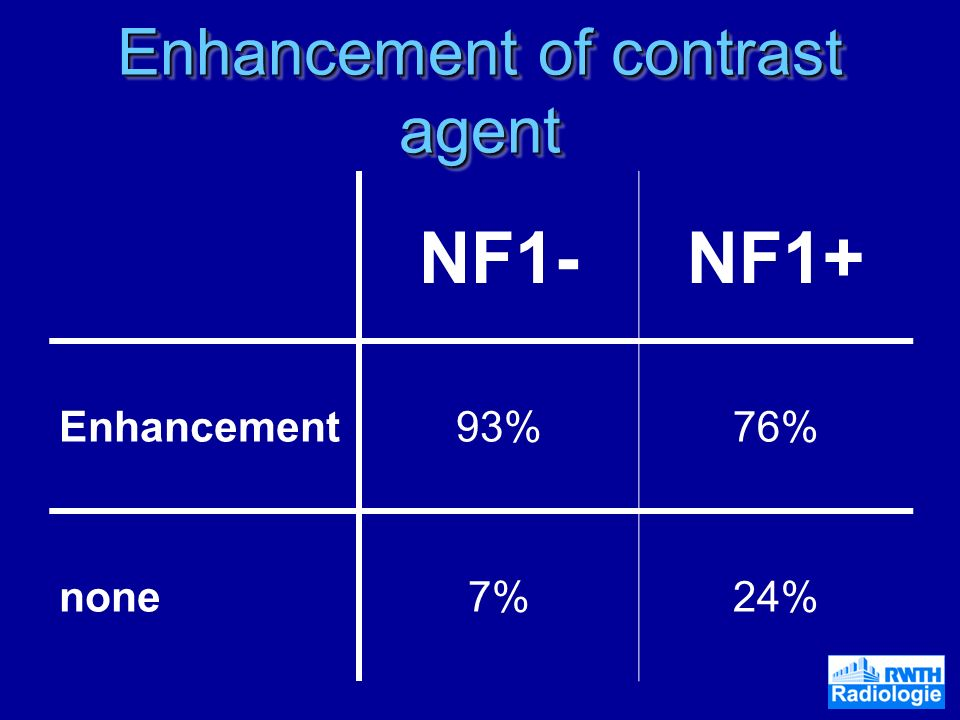 Enhancement of contrast agent