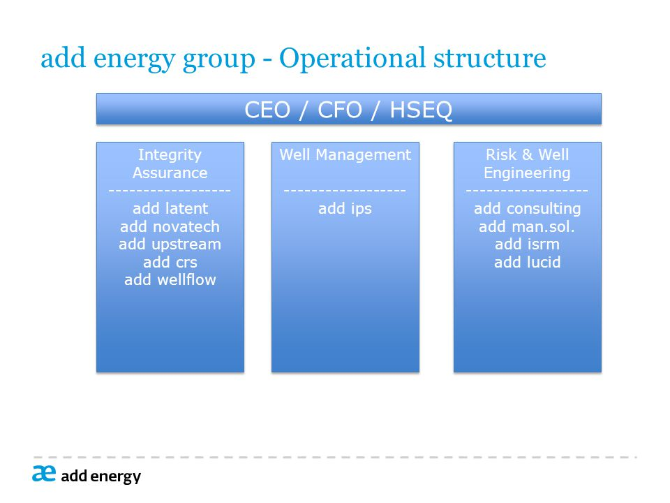 add energy group - Operational structure