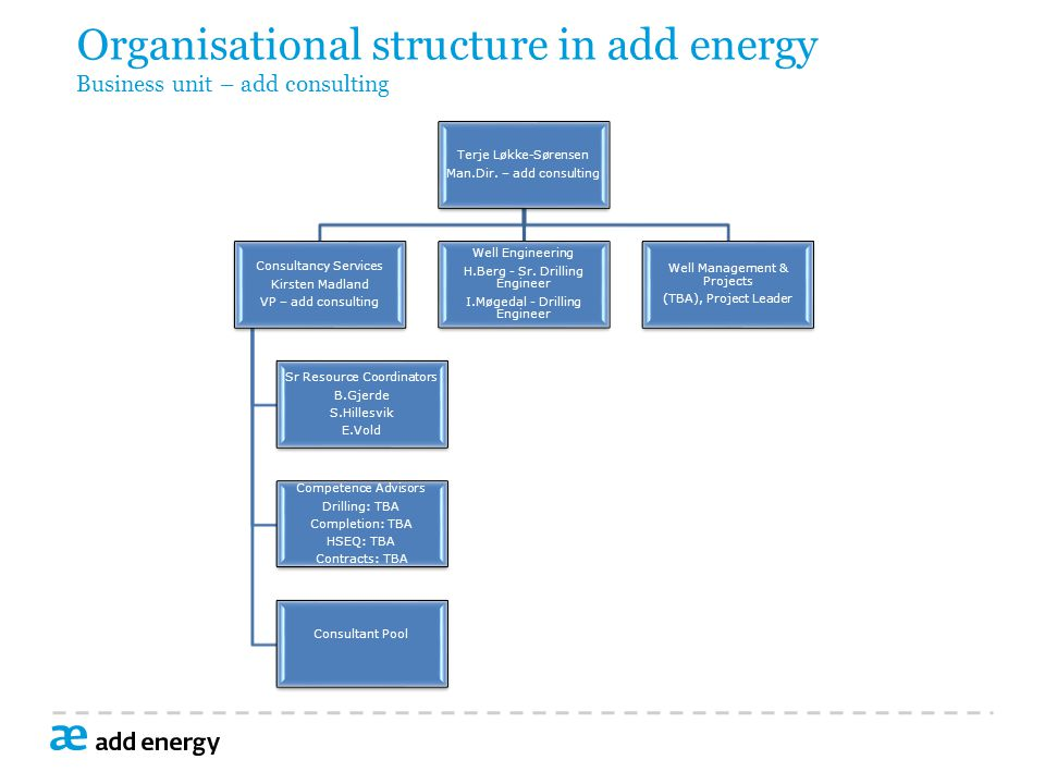 Organisational structure in add energy Business unit – add consulting