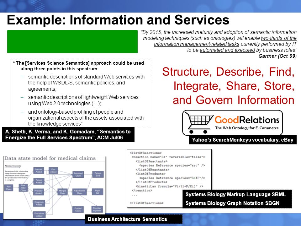Example: Information and Services