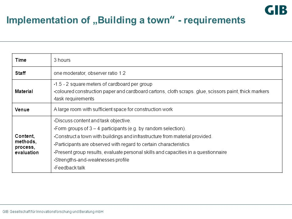 "Implementation of ""Building a town - requirements"