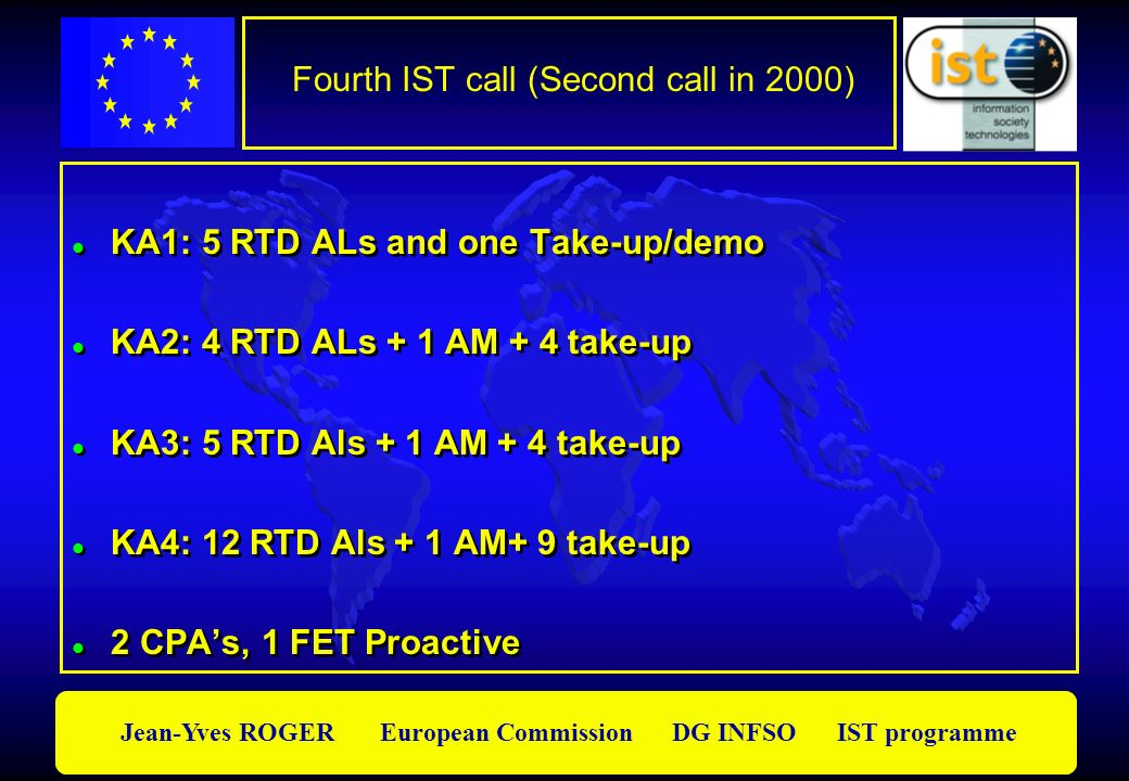 Fourth IST call (Second call in 2000)