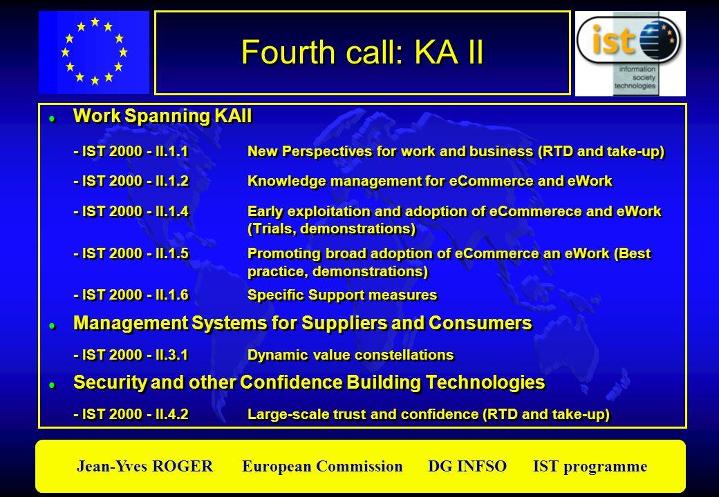 Fourth call: KA II Work Spanning KAII