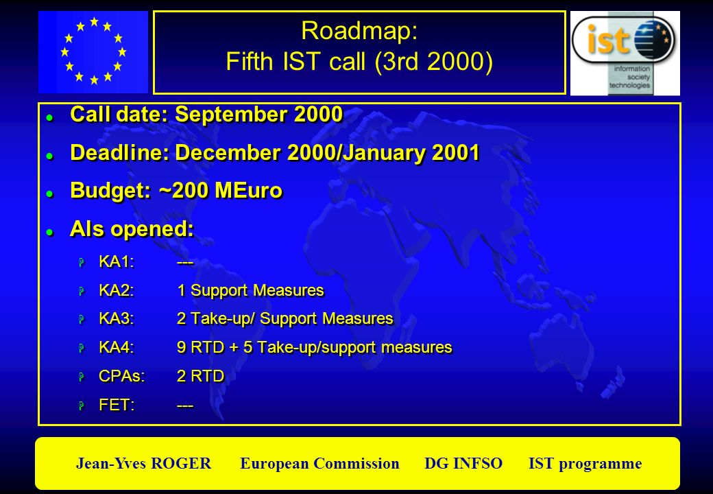 Roadmap: Fifth IST call (3rd 2000)