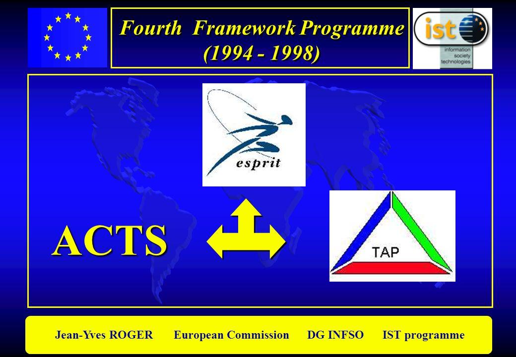 Fourth Framework Programme