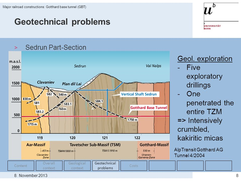 Geotechnical problems