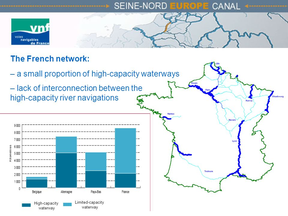 – a small proportion of high-capacity waterways