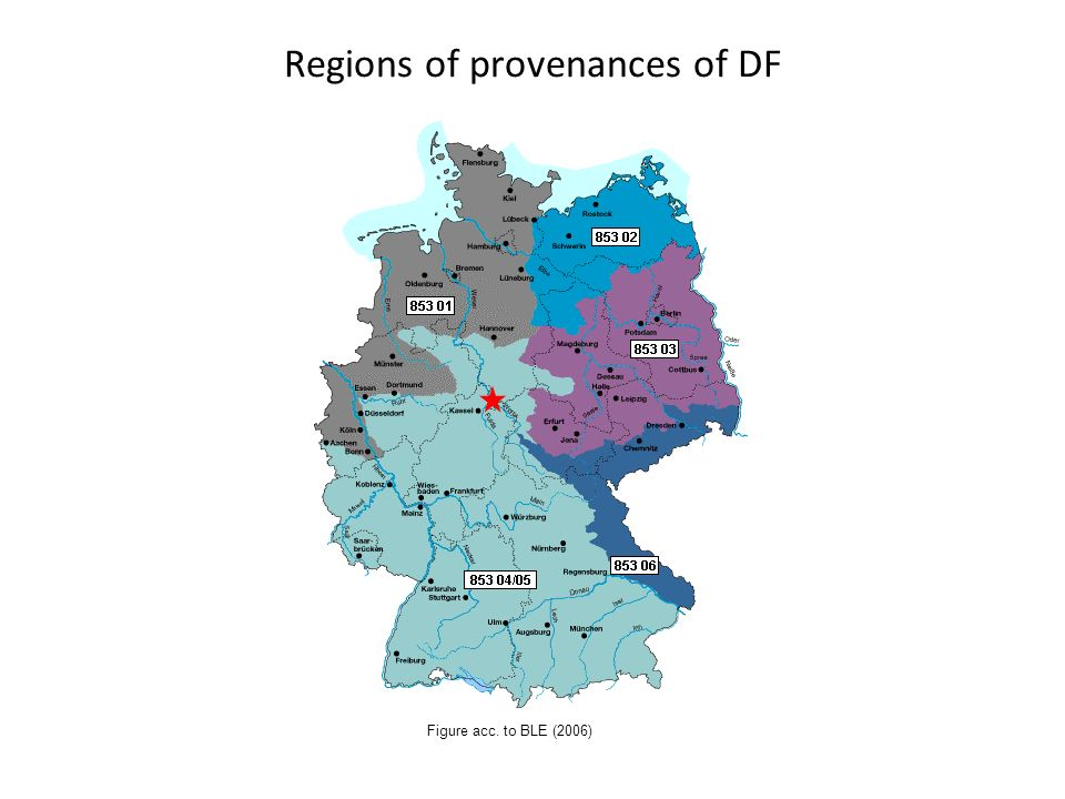 Regions of provenances of DF