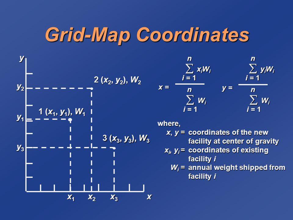 Grid-Map Coordinates  x1 x2 x3 x y2 y y1 y3 1 (x1, y1), W1