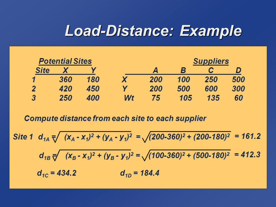 Load-Distance: Example