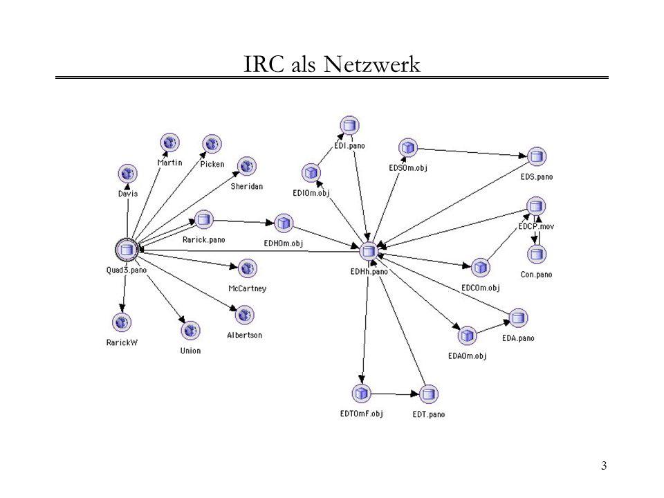 IRC als Netzwerk