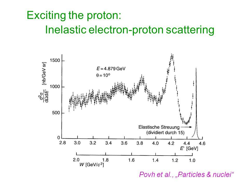 Inelastic electron-proton scattering