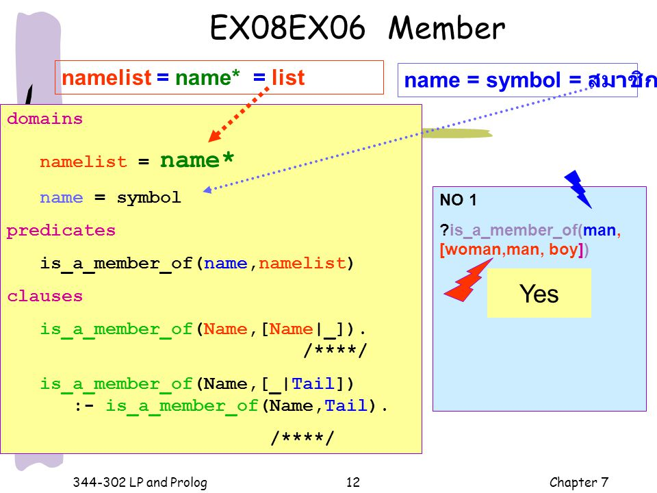 EX08EX06 Member Yes namelist = name* = list name = symbol = สมาชิก