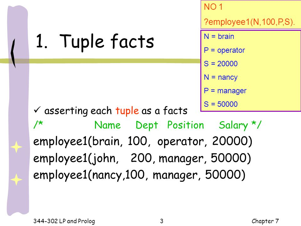 1. Tuple facts employee1(brain, 100, operator, 20000)