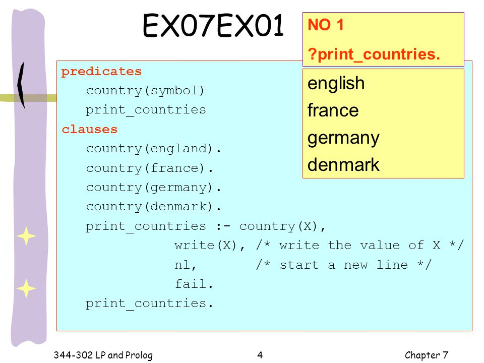 EX07EX01 english france germany denmark NO 1 print_countries.
