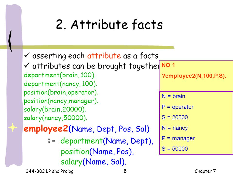 2. Attribute facts employee2(Name, Dept, Pos, Sal)