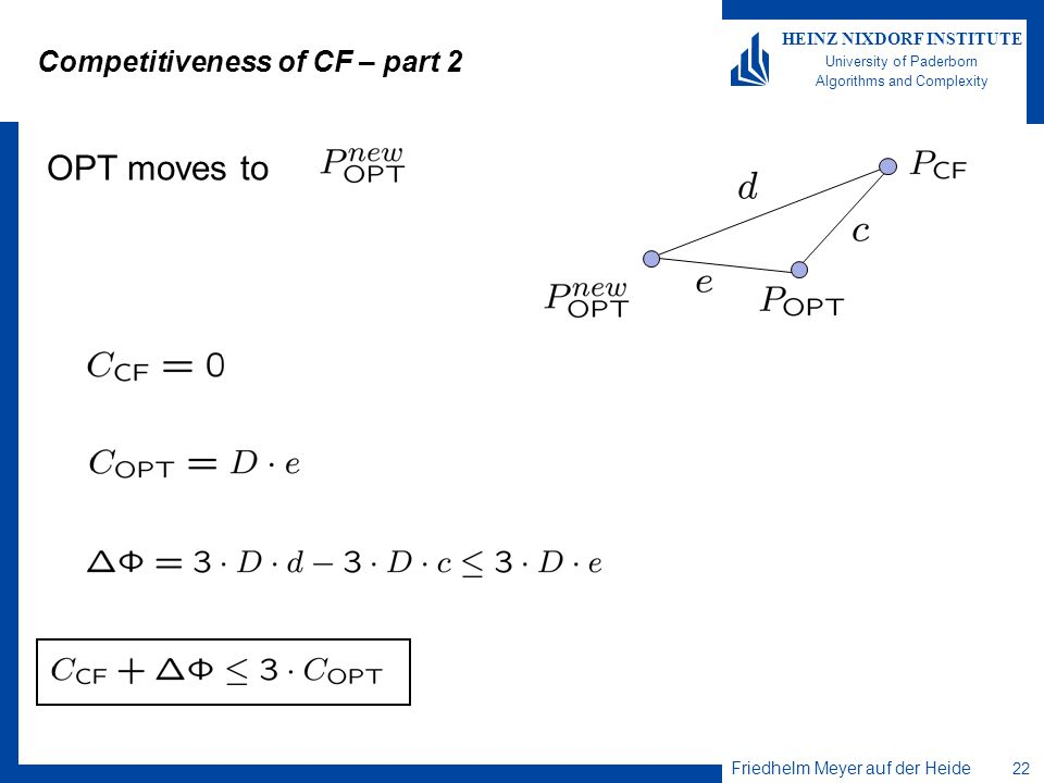 Competitiveness of CF – part 2