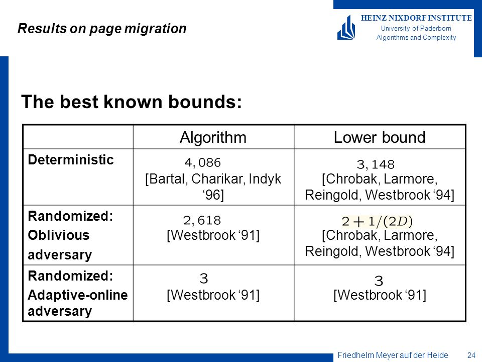 Results on page migration