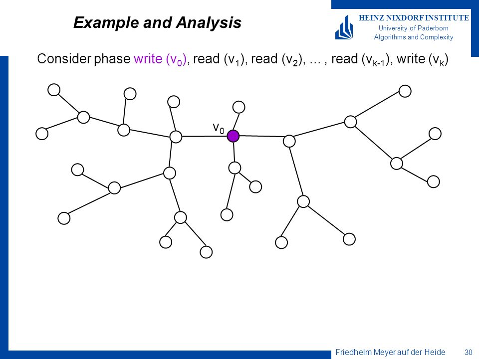 Example and AnalysisConsider phase write (v0), read (v1), read (v2), ...