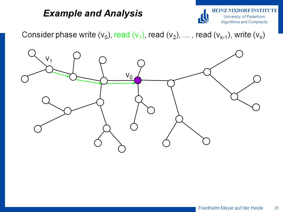 Example and AnalysisConsider phase write (v0), read (v1), read (v2), ... , read (vk-1), write (vk) v1.