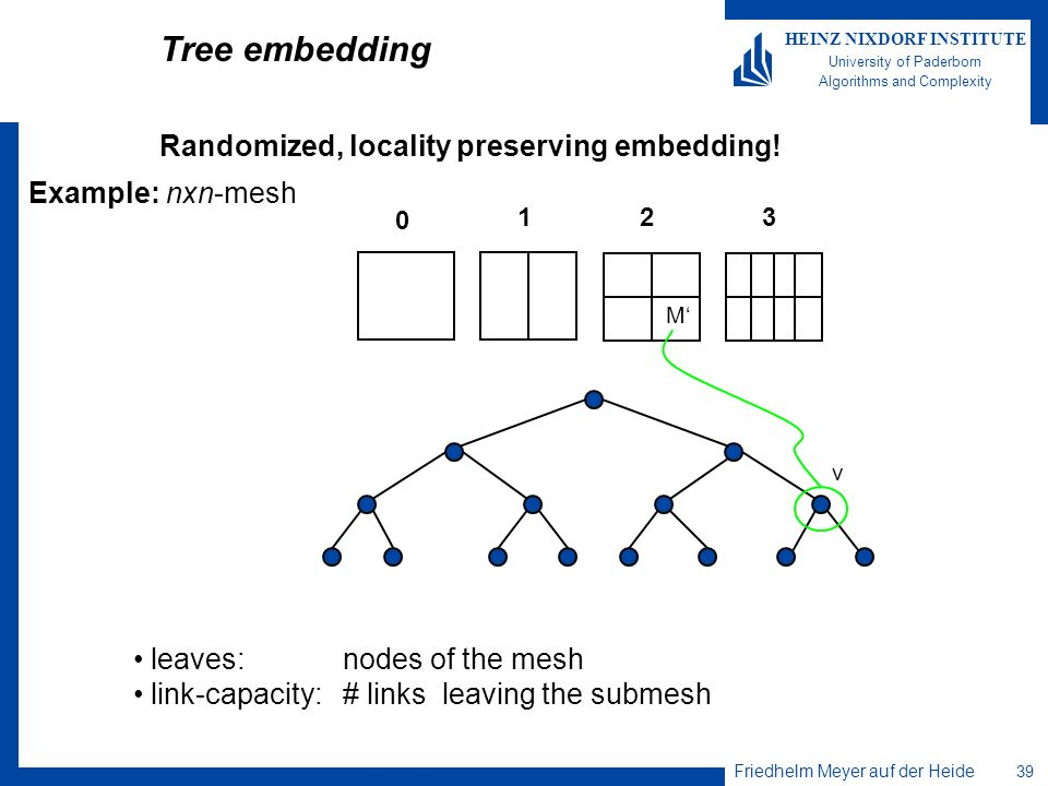Tree embedding Randomized, locality preserving embedding!