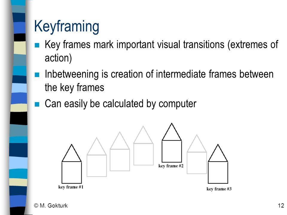 Keyframing Key frames mark important visual transitions (extremes of action) Inbetweening is creation of intermediate frames between the key frames.