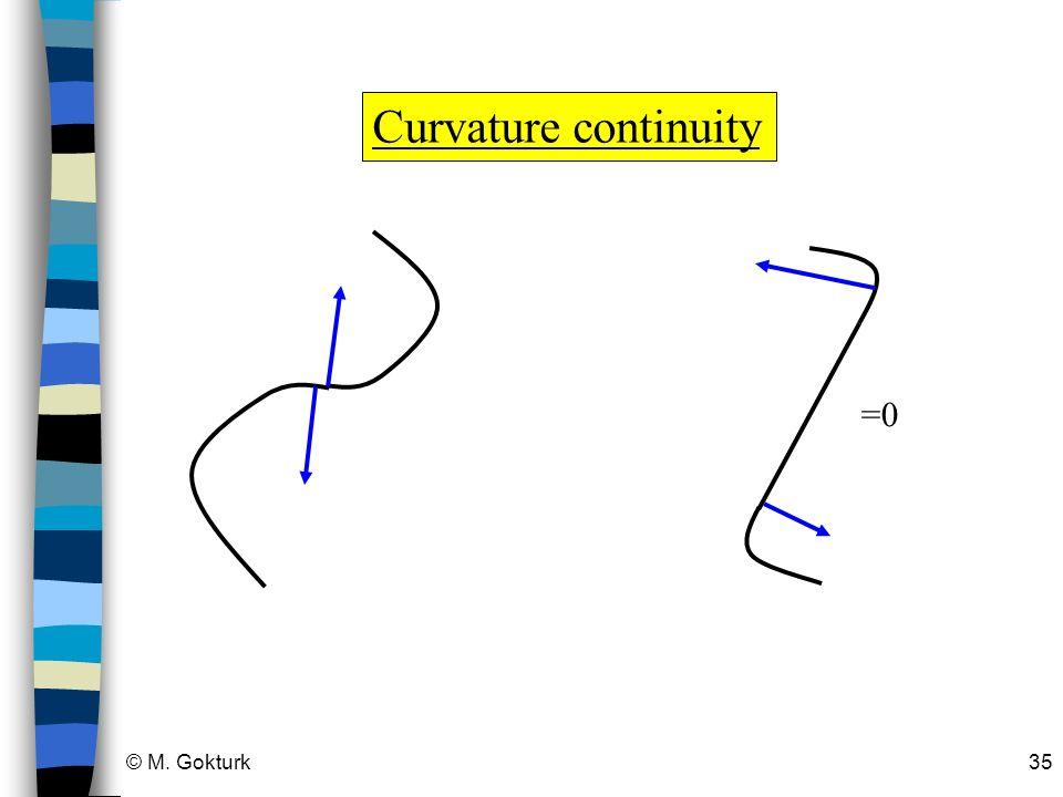 Curvature continuity =0 © M. Gokturk