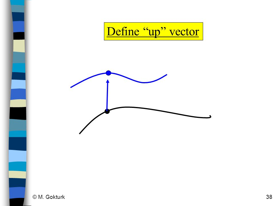 Define up vector © M. Gokturk