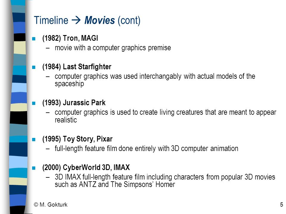 Timeline  Movies (cont)