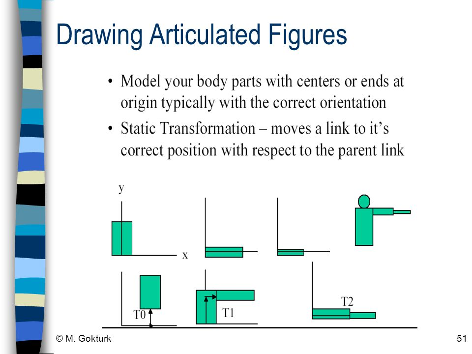 Drawing Articulated Figures