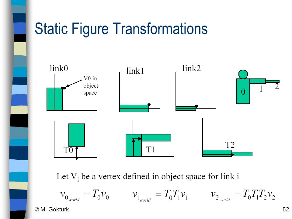 Static Figure Transformations