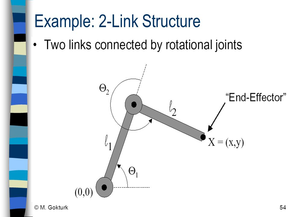 Example: 2-Link Structure