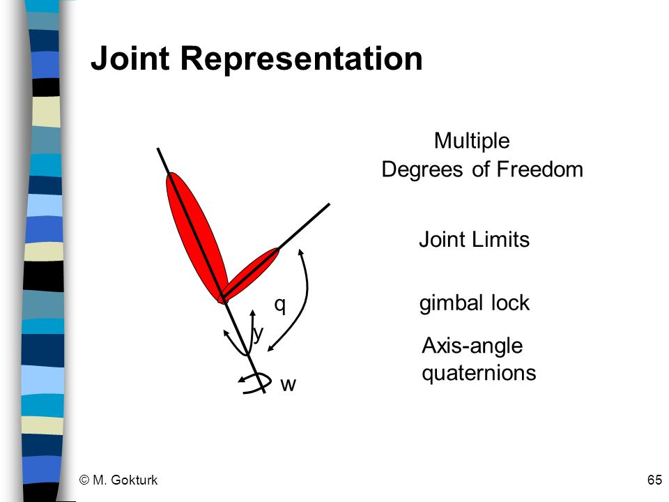 Joint Representation Multiple Degrees of Freedom Joint Limits q