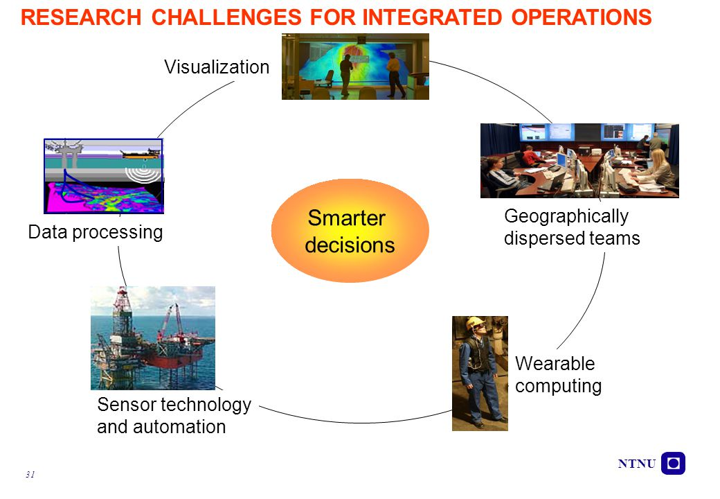 RESEARCH CHALLENGES FOR INTEGRATED OPERATIONS