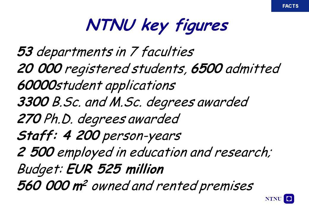 NTNU key figures 53 departments in 7 faculties
