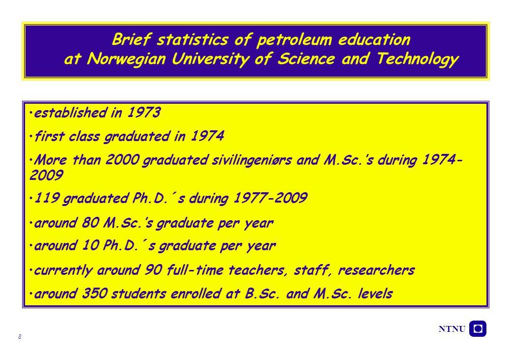 Brief statistics of petroleum education