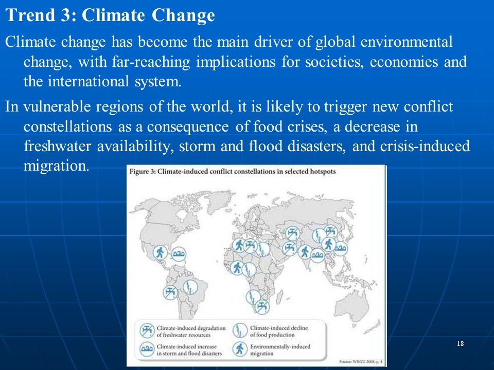 Trend 3: Climate Change