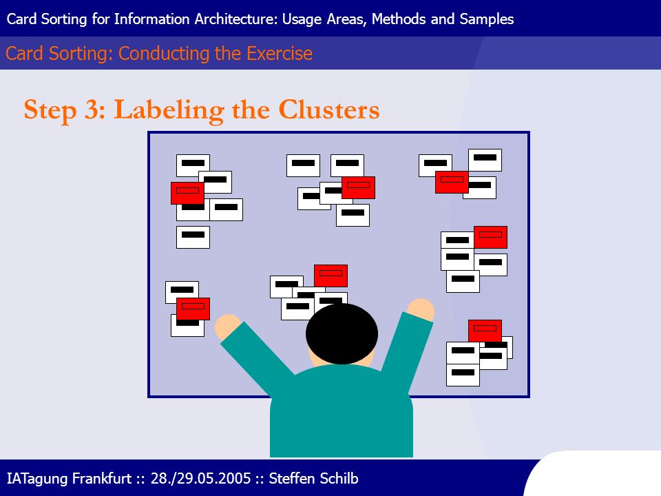 Step 3: Labeling the Clusters