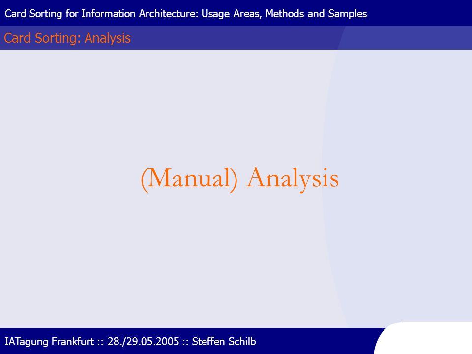 (Manual) Analysis Card Sorting: Analysis