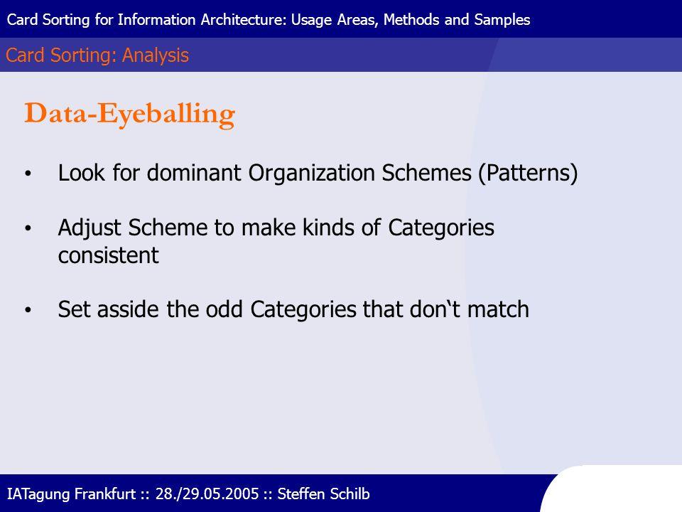 Data-Eyeballing Look for dominant Organization Schemes (Patterns)