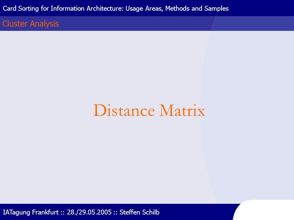 Distance Matrix Cluster Analysis